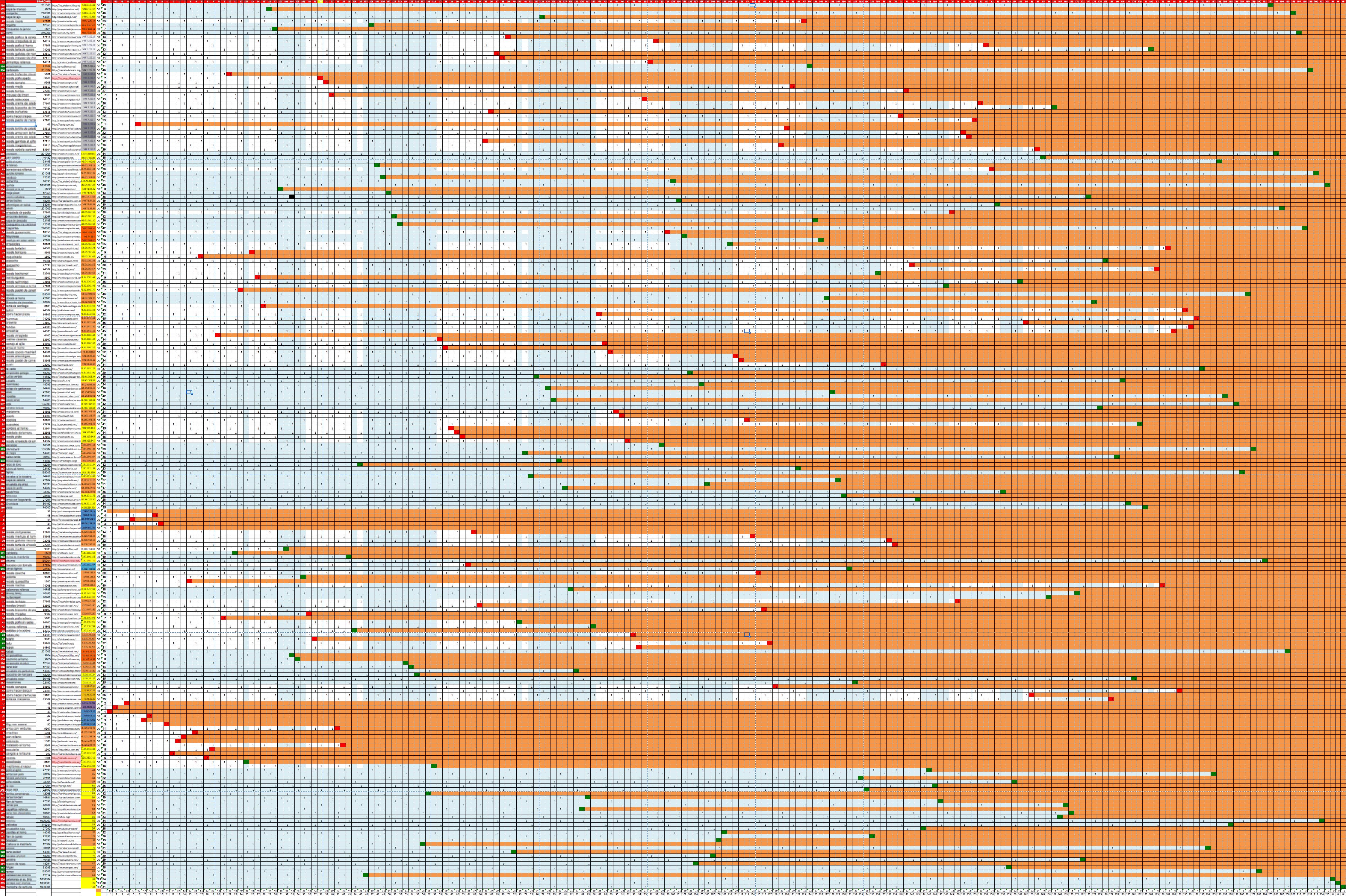 Excel con el enlazado de las webs de la MBN